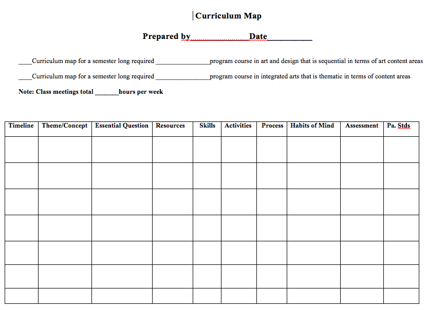 Marie max fritz curriculum for Music curriculum map template